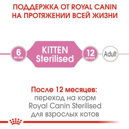 HI_FHN_KITTEN STERILISED_DRY_ru_1