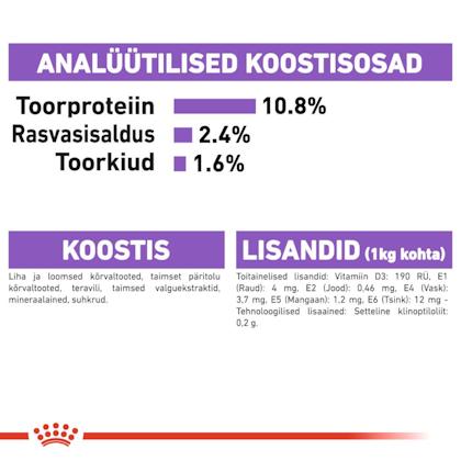RC-FHN-Wet-SterilisedLoaf-CV-Eretailkit-7-et_EE
