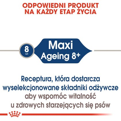 RC-SHN-Wet-MaxiAgeing-CV-Eretailkit-1-pl_PL