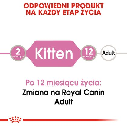 RC-FHN-KittenInstinctiveGravy-CV-Eretailkit-1-pl_PL