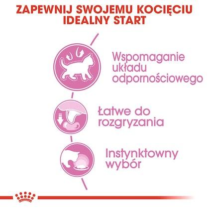 RC-FHN-Wet-KittenInstinctiveGravy-CV-Eretailkit-2-pl_PL