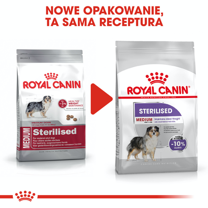 RC-CCN-SterilisedMed-CV-Eretailkit-1-pl_PL
