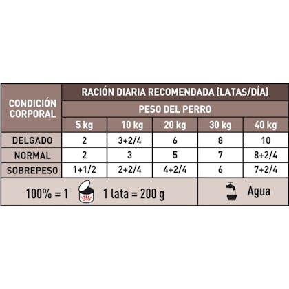 AR-L-Tabla-Racionamiento-Gastrointestinal-Low-Fat-Canine-Veterinary-Health-Nutrition-Humedo