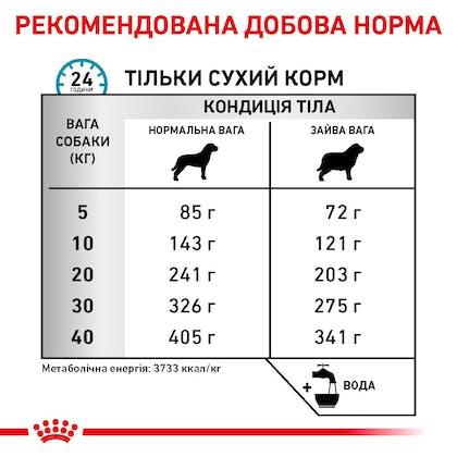 RC-VET-DRY-DogHypoMC-Eretailkit-B1_5