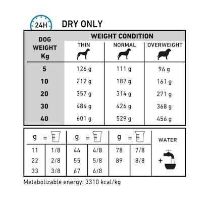 VHN-DERMATOLOGY-SENSITIVITY CONTROL DOG DRY-FEEDING TABLE