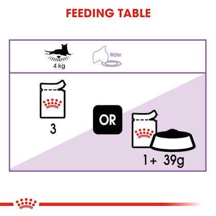 FHN-Wet-SterilisedGravy-CV-Eretailkit-4