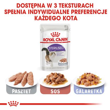 RC-FHN-Wet-SterilisedLoaf-CV-Eretailkit-5-pl_PL