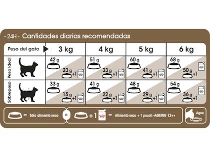 AR-L-Tabla-Racionamiento-Ageing-12+-Feline-Health-Nutrition-Seco