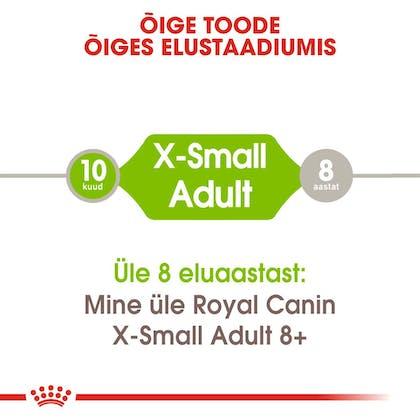 RC-SHN-AdultXSmall-CV-EretailKit-1-et_EE