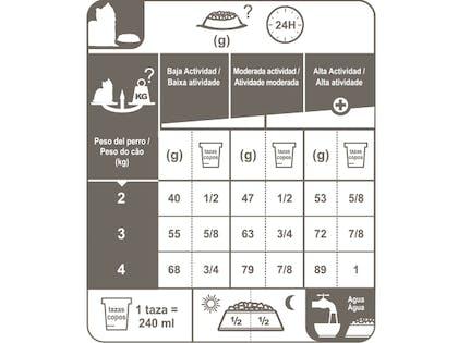 AR-L-Tabla-Racionamiento-Yorkshire-Terrier-Adulto-Breed-Health-Nutrition-Seco