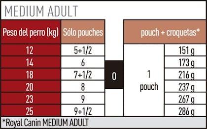 AR-L-Tabla-Racionamiento-Medium-Adult-Pouch-Size-Health-Nutrition-Humedo