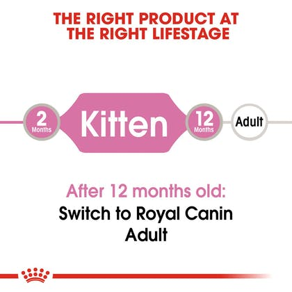FHN-KittenInstinctiveGravy-CV-Eretailkit-1