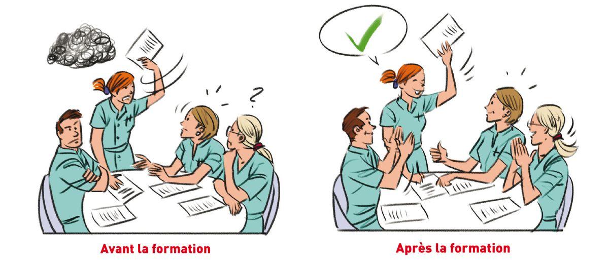Depuis que Maria a compris l'importance de son aptitude à communiquer, elle se sent beaucoup plus à l'aise pour communiquer avec son équipe et ses clients.