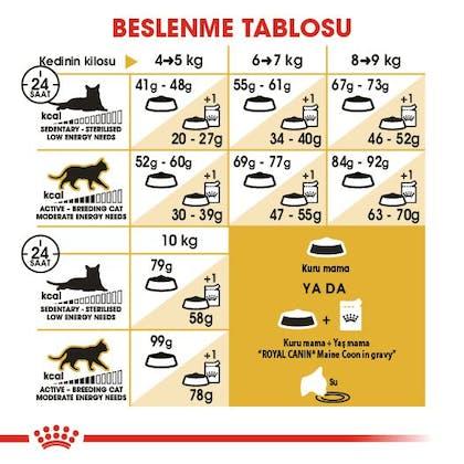 Royal Canin Maine Coon Adult Kedi Maması 5