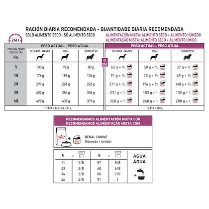 AR-L-Tabla-Racionamiento-Renal-Canine-Veterinary-Healt-Nutrition-Seco