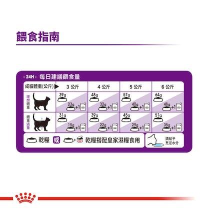 腸胃敏感成貓S33_餵食指南