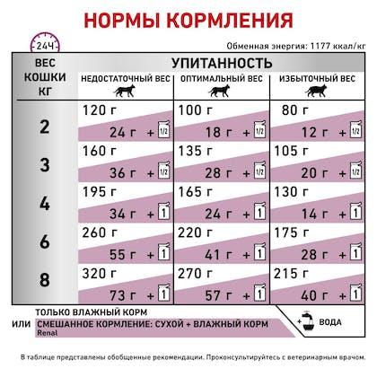 RC-VET-WET-CatRenChickTSIG_rus_new5