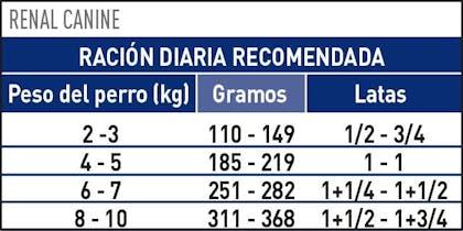 AR-L-Tabla-Racionamiento-Renal-Perro-lata-Veterinary-Diet-Canine-Humedo