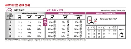 VHN-VITAL SUPPORT-RENAL SELECT DOG DRY-FEEDING TABLE