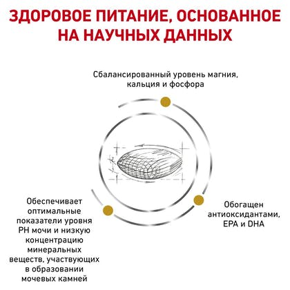 4_RC-VET-DRY-DogUrinarySO-rus4